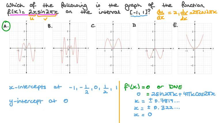 Identifying the Graph of a Trigonometric Function