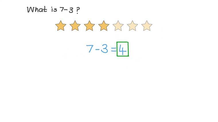Restar dos números hasta 9 contando