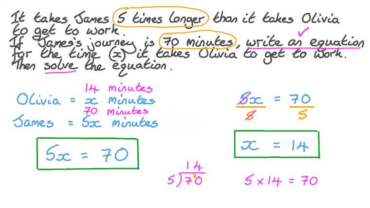 Writing and Solving One-Step Linear Multiplication Equations