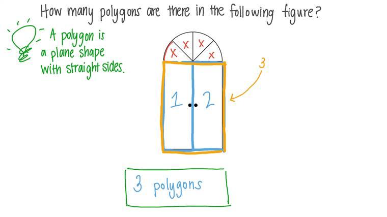 Déterminer le nombre de polygones dans une figure