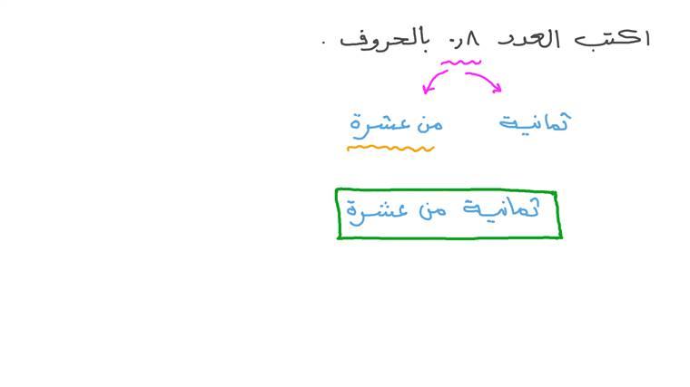 كتابة الأعداد العشرية بالصيغة اللفظية
