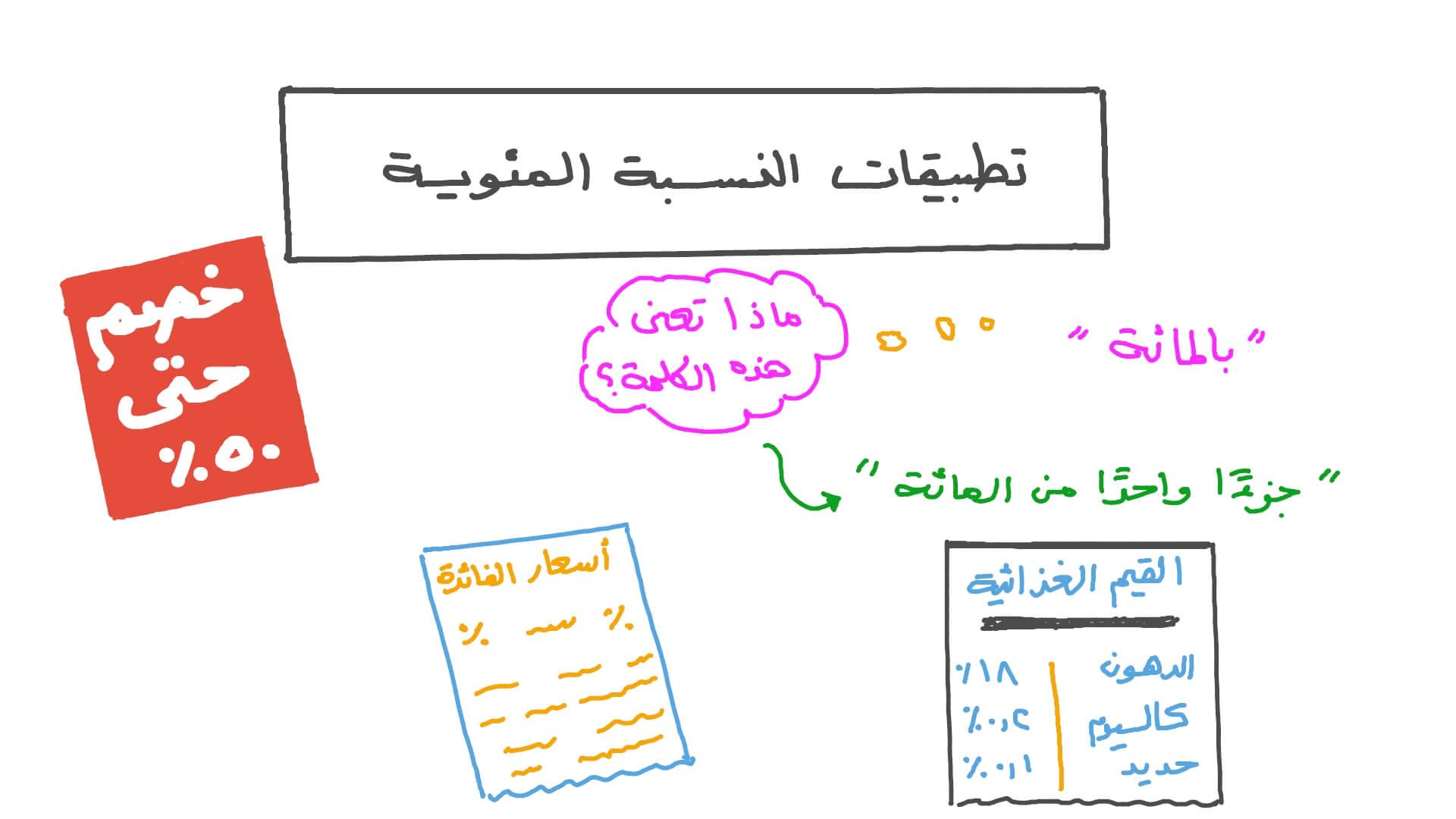 فيديو الدرس تطبيقات النسبة المئوية نجوى