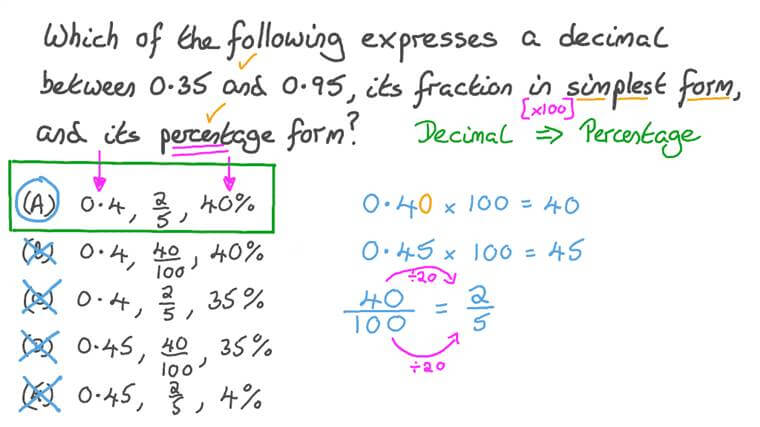 Finding a Decimal between Two Given Decimals and Converting It to a Fraction and a Percentage