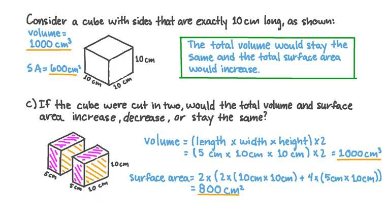 Calculer l'aire d'une forme régulière