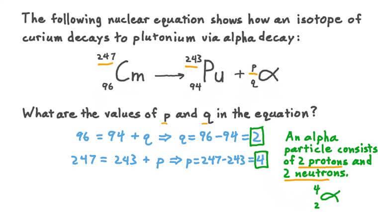Solving Nuclear Equations Involving Alpha Decay