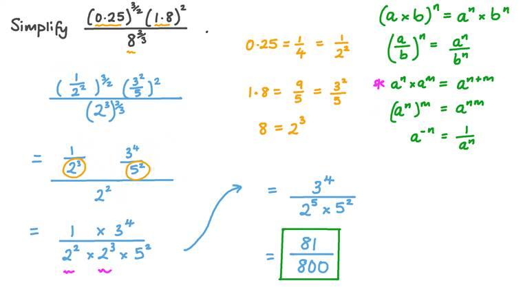 Simplifier une expression impliquant des exposants