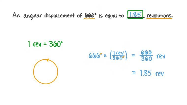 Conversion du déplacement angulaire de degrés en tours