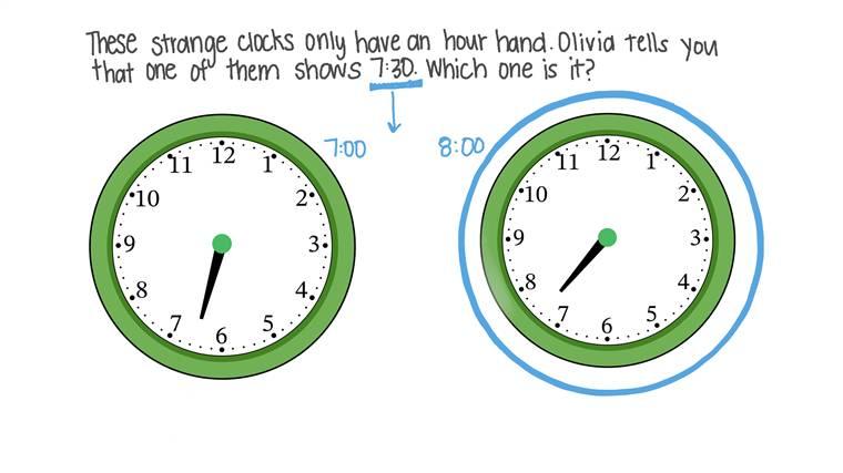 Leer el reloj cuando el horario está entre dos horas