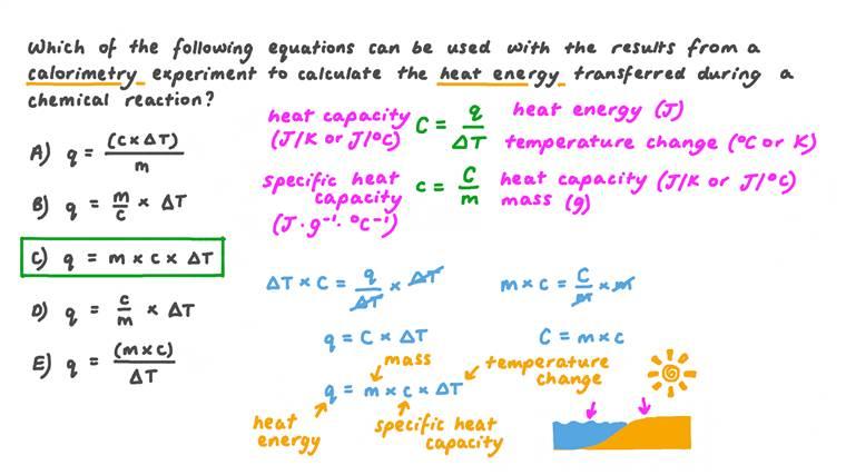 Déterminer la formule correcte à utiliser pour calculer la chaleur transférée dans une expérience de calorimétrie