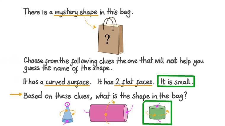 Identifying 3D Shapes matching a Description
