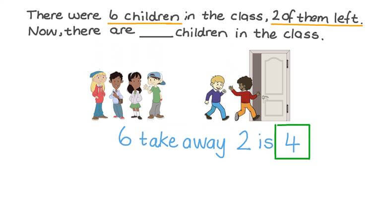 Subtracting Two One-Digit Numbers in Real-World Problems