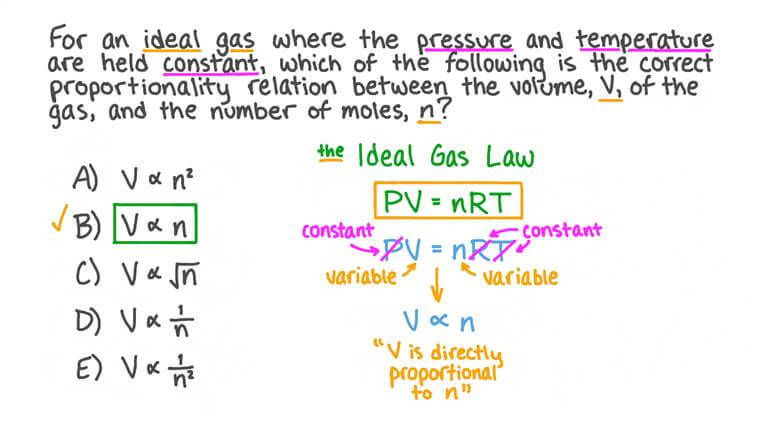 Reconnaître la proportionnalité entre le volume et le nombre de moles dans la loi des gaz parfaits