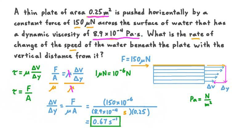 Détermination du taux de variation de la vitesse de l'eau dû à la friction visqueuse