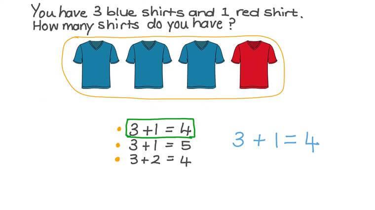 Efectuar sumas para resolver problemas enunciados con palabras y representados en dibujos