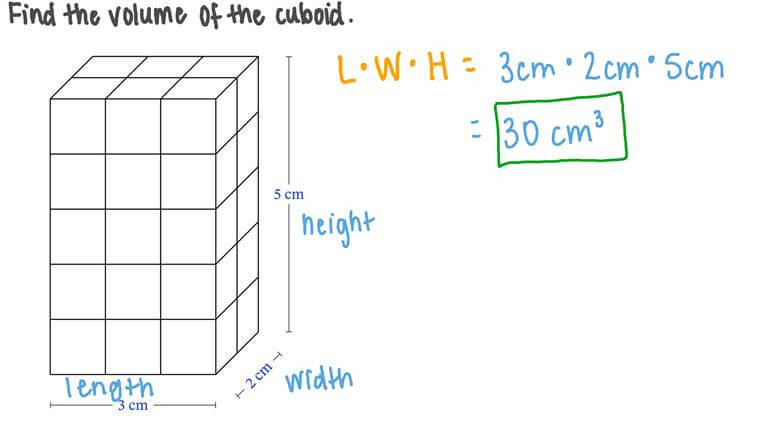 Finding the Volume of a Cuboid given Its Edge Lengths