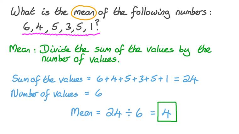 Finding the Mean of a Set of Data