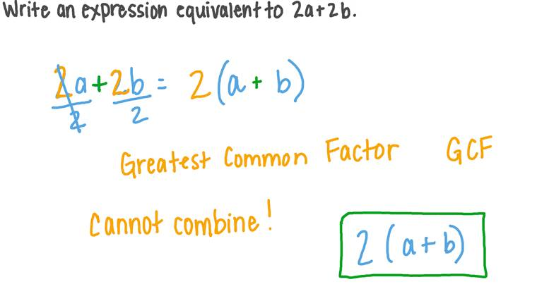 Factoring by Finding the Highest Common Factor