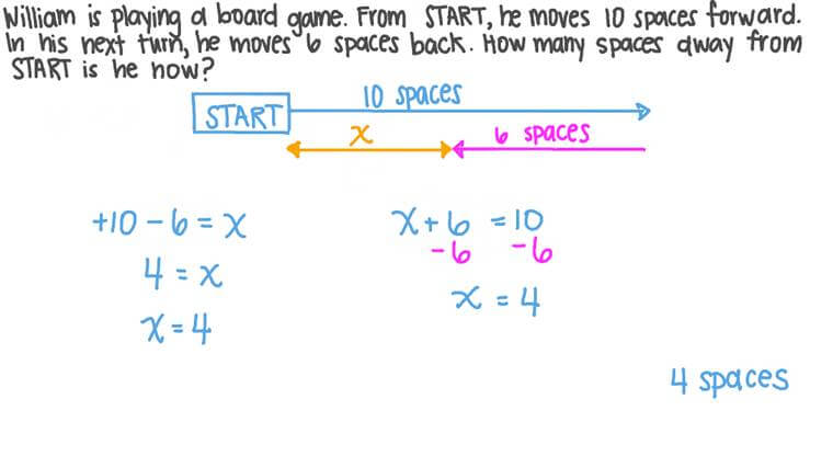 Addition and Subtraction of Numbers up to 9