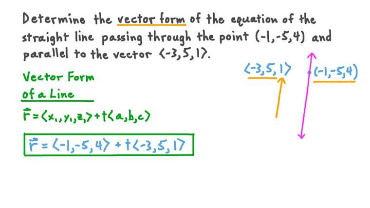 Determining the Vector Form of the Equation of a Straight Line