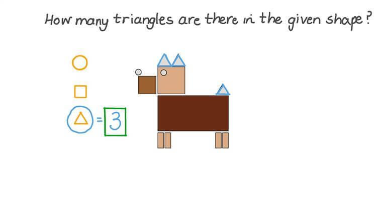 Identificar el número de triángulos en una figura dada