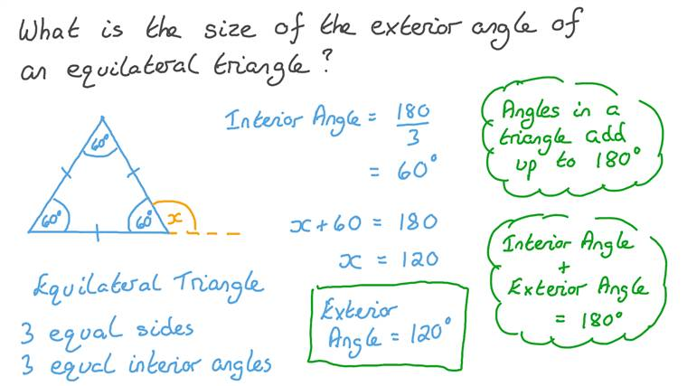 The Size of the Exterior Angle of an Equilateral Triangle