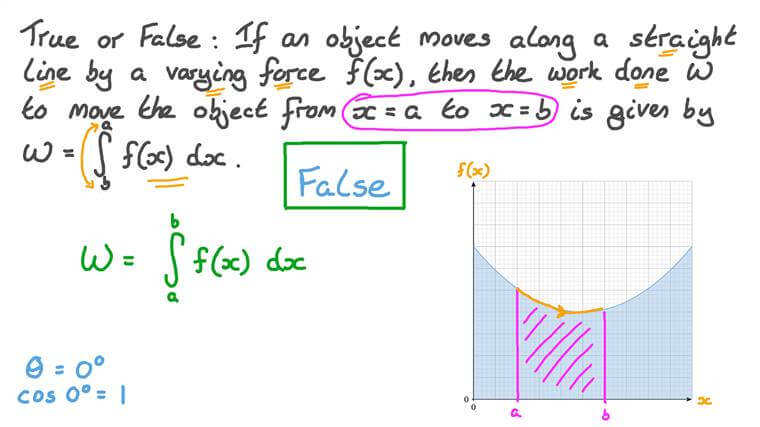 Identifying Whether the Equation for Work Done is Correct