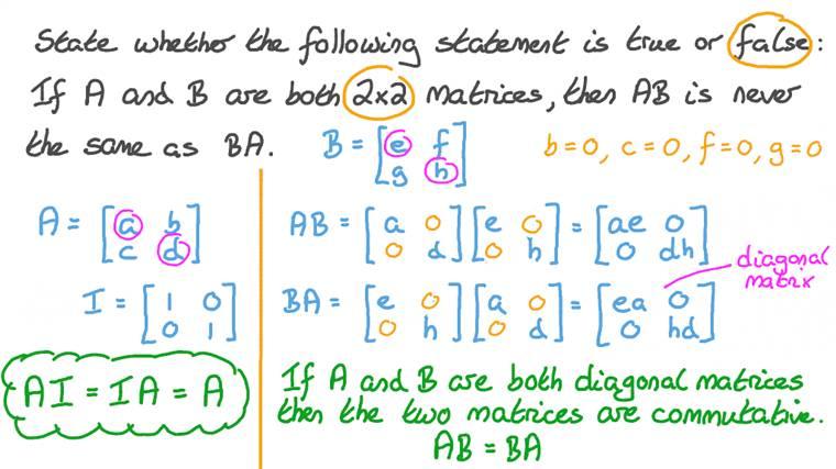 Possibility of Commutativity in Matrix Multiplication