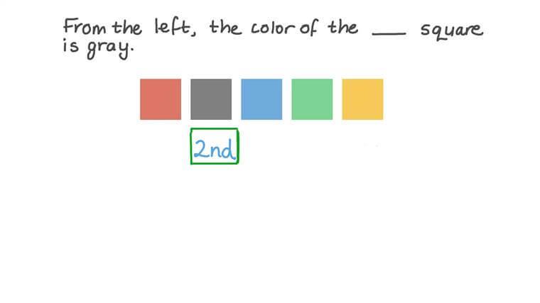 Identificar la posición de un objeto