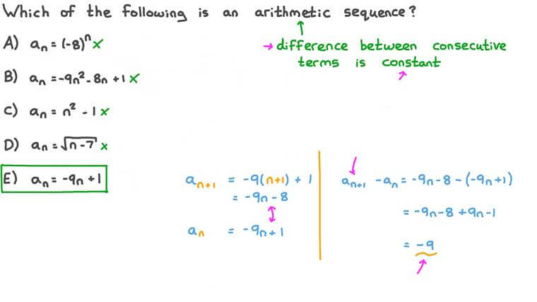 Identifying Arithmetic Sequences given Their 𝑛th Term