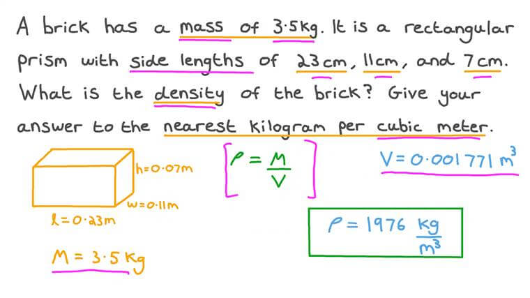 Finding the Density of an Object Given Its Mass and Dimensions