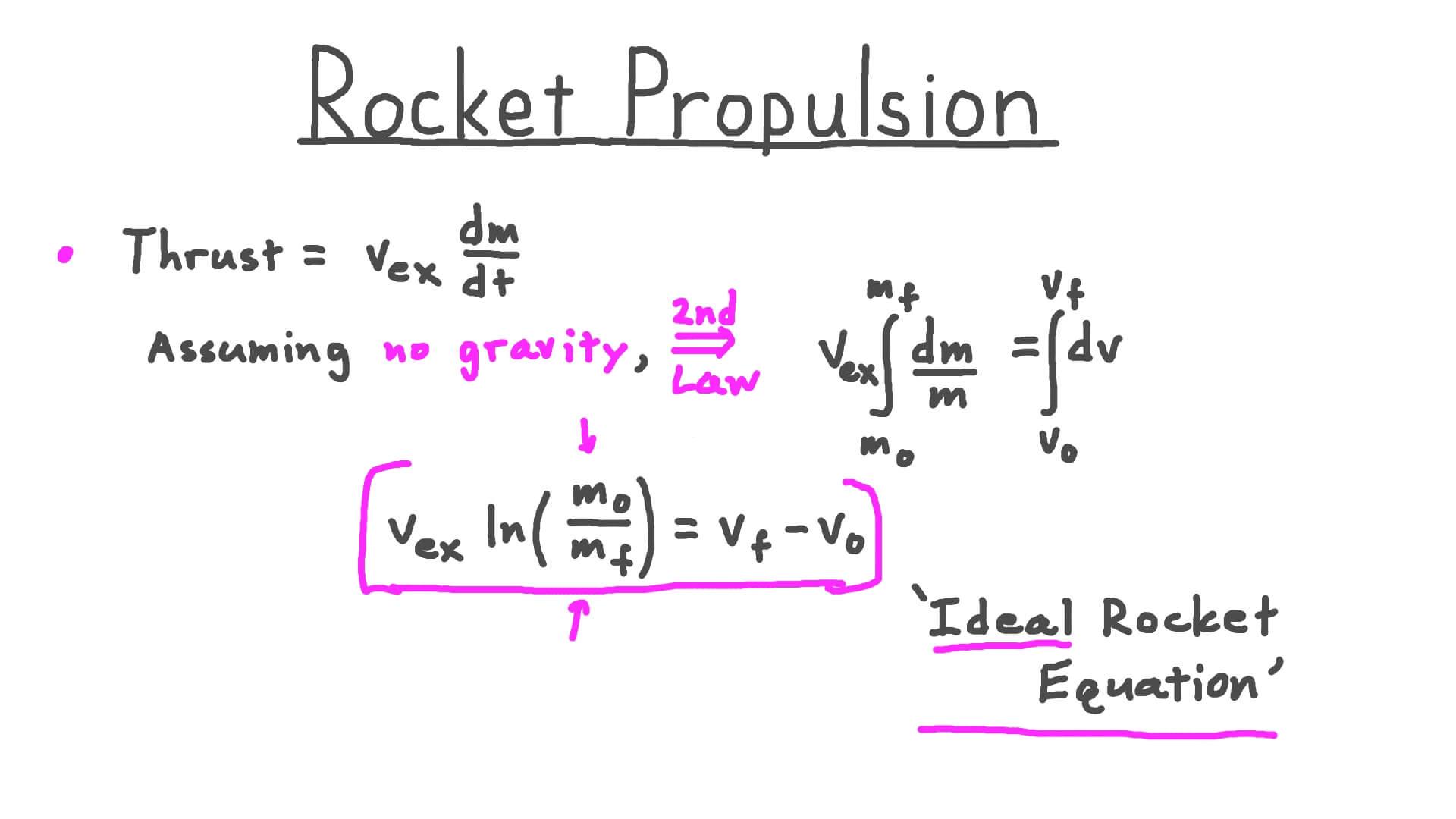 Video Rocket Propulsion Nagwa
