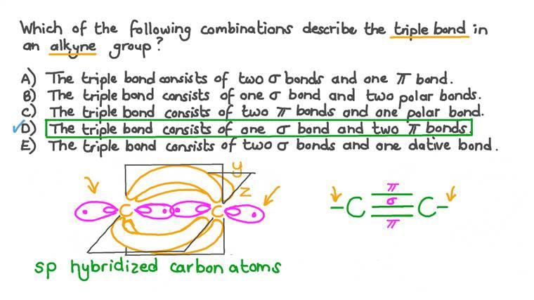 Décrire le type des trois liaisons présentes dans une liaison triple dans le groupe des alcynes