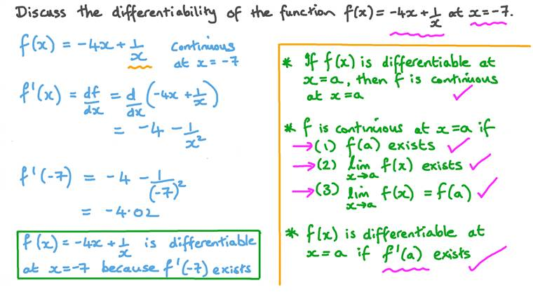 Discussing the Differentiability of a Function at a Point