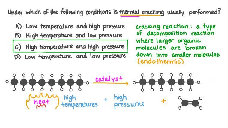 Rappel des conditions de craquage thermique