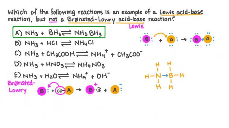 Détermination de l'équation d'une réaction acide-base de Lewis