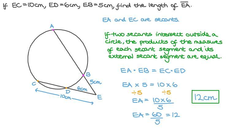 Déterminer une longueur inconnue dans une proportion résultant de deux sécantes de cercle se rencontrant en un même point extérieur