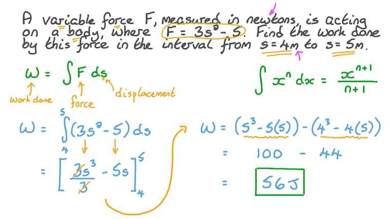 Calculating the Work Done by a Force over a Given Distance