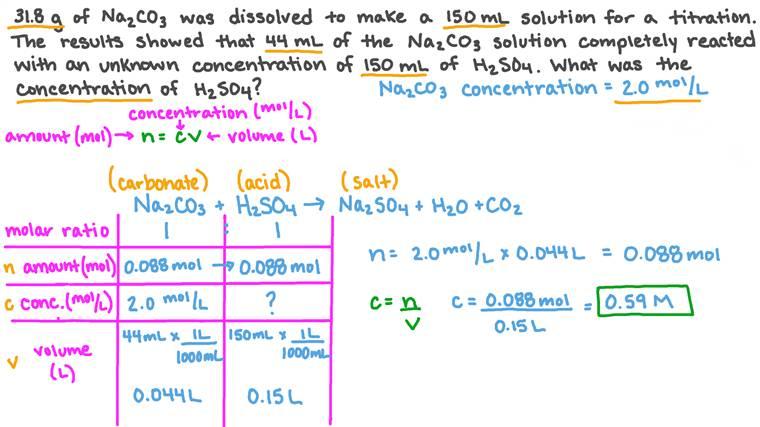 Détermination de la concentration d'acide sulfurique par titrage avec du carbonate de sodium