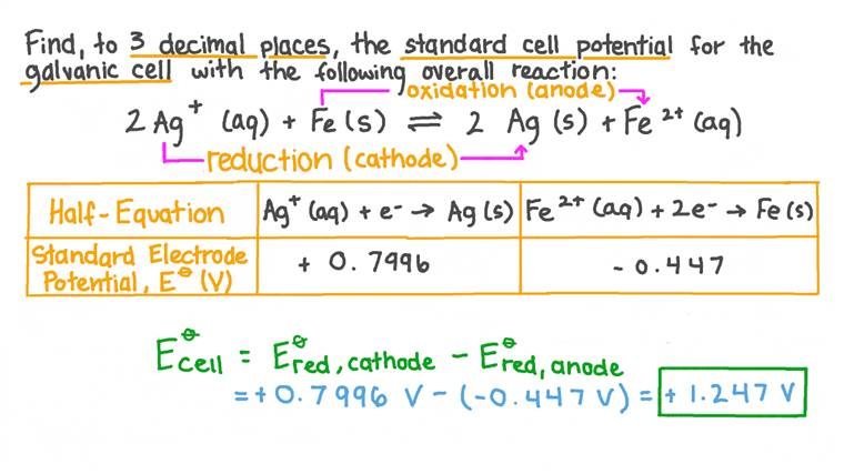 Calculating a Standard Cell Potential from Standard Electrode Potentials