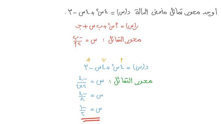 إيجاد معادلة محور تماثُل الدالة التربيعية