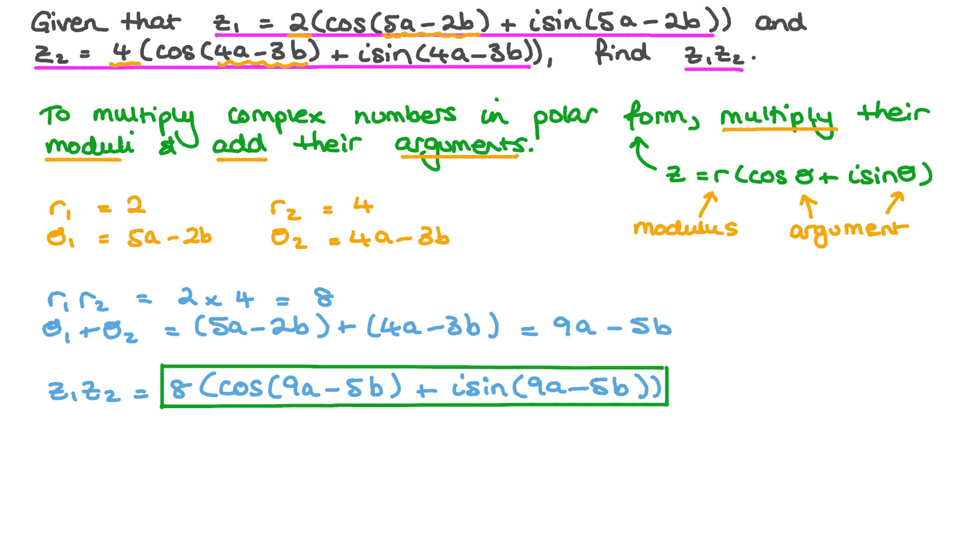 Multiplying Complex Numbers in Polar Form In Multiplying Complex Numbers Worksheet