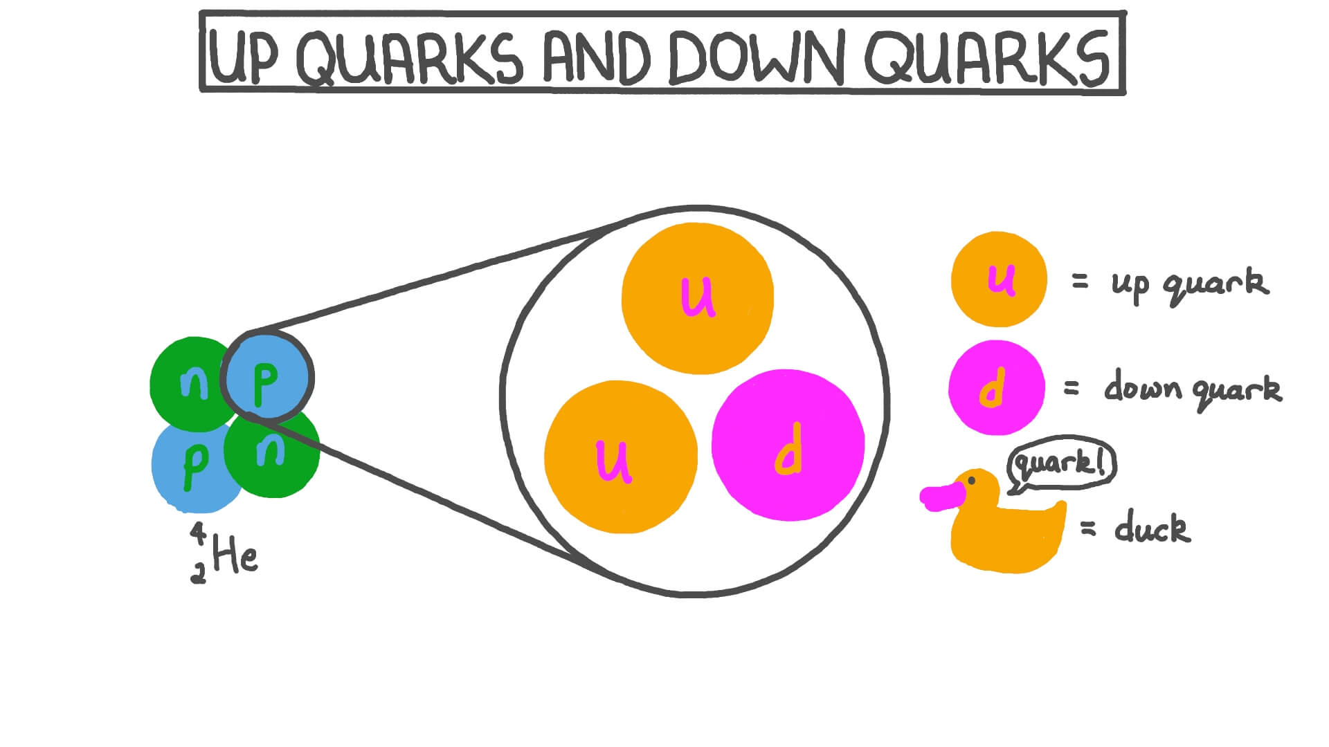 Quaks