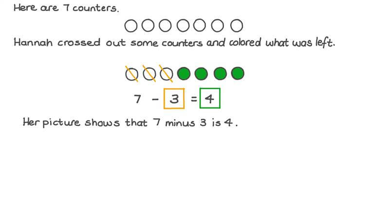 Using Counters to Find Multiple Ways to Subtract from Numbers up to 10