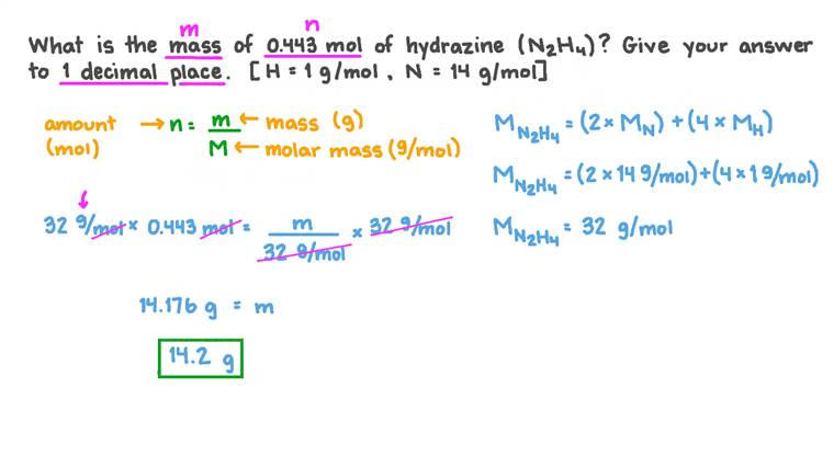 Calculating the Mass of Hydrazine from Its Number of Moles
