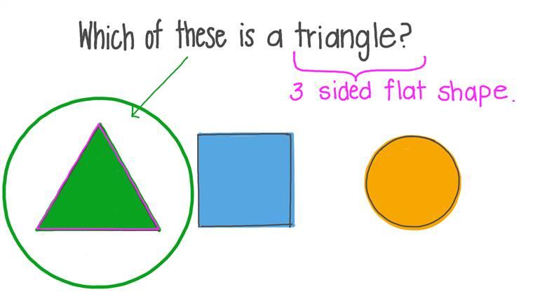 Identificar triángulos