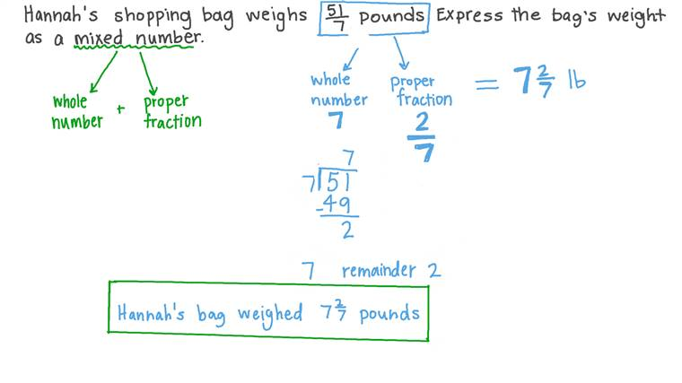 Converting Improper Fractions to Mixed Numbers in Word Problems