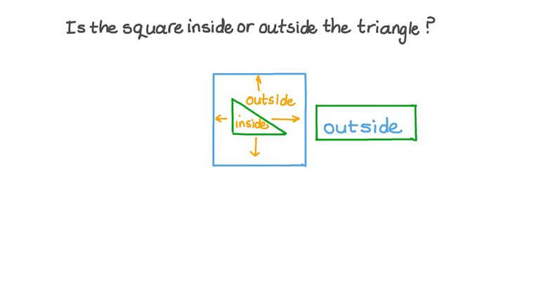 Determinar la posición relativa de un objeto dado respecto a otro