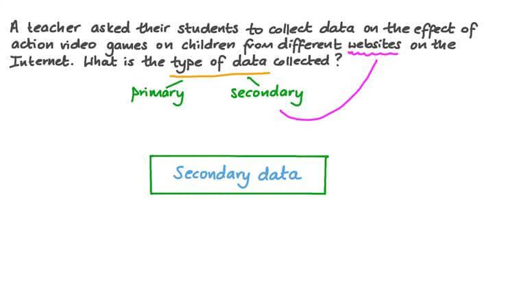 Recognize Whether a Scenario Involves Primary or Secondary Data