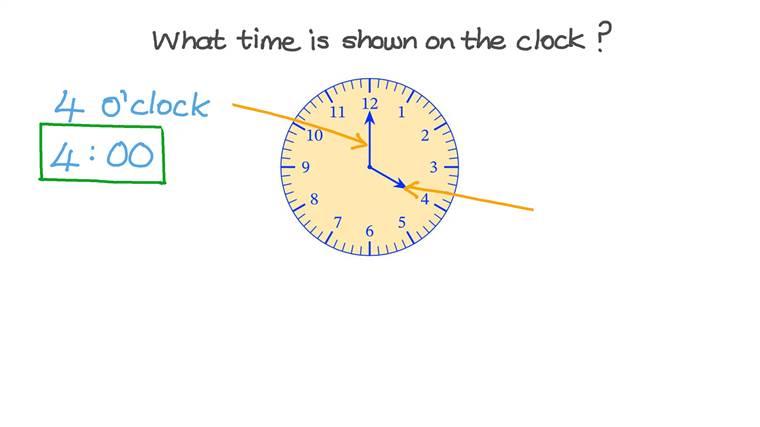 Decir la hora que marca el reloj