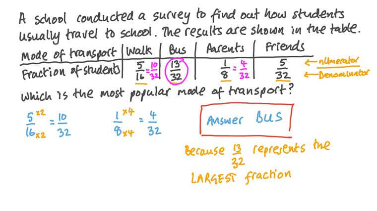 Comparing Fractions in a Real-World Context